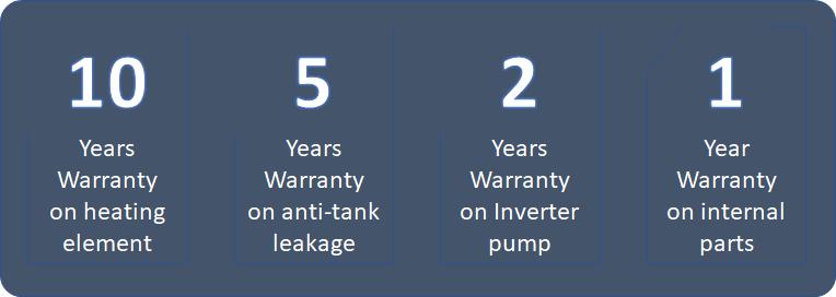 Walkaline India M5 Tank less Water Heater: Warranty