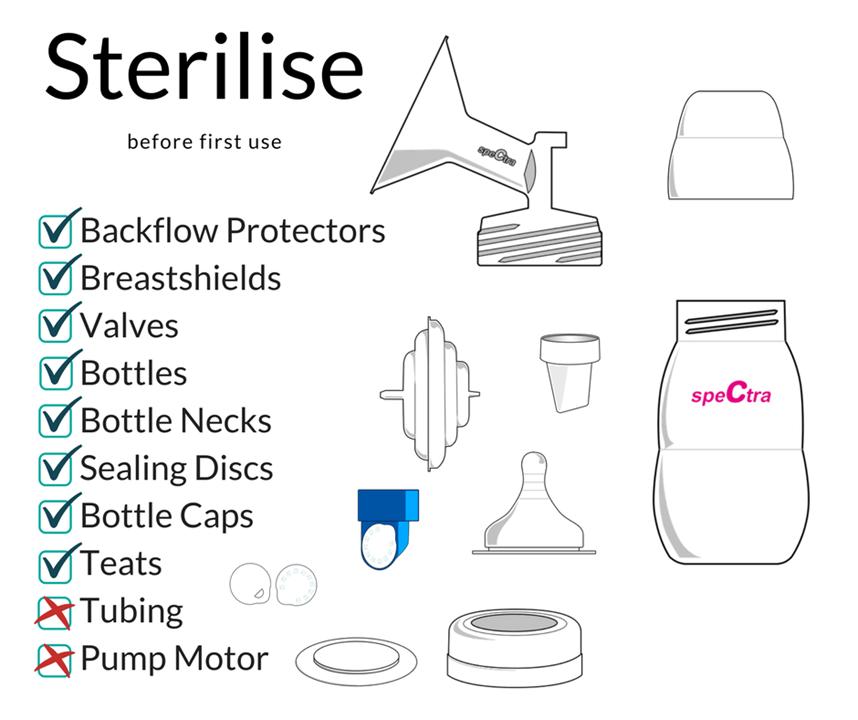 Sterilizing