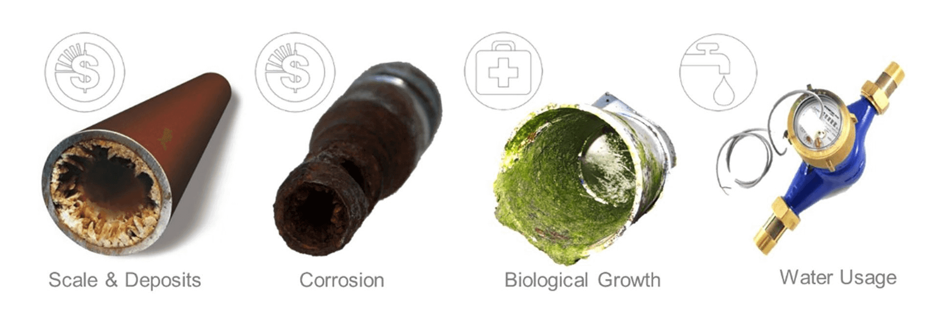 Pipe Scaling and Corrosion