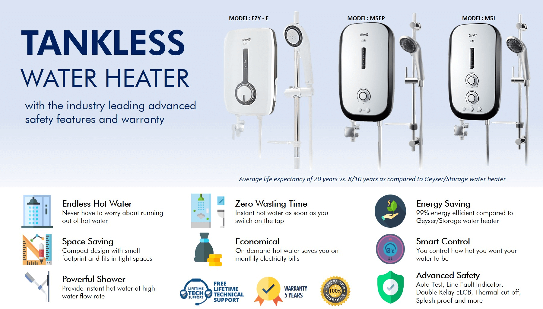 Electric Tank less Instant Shower Water Heater