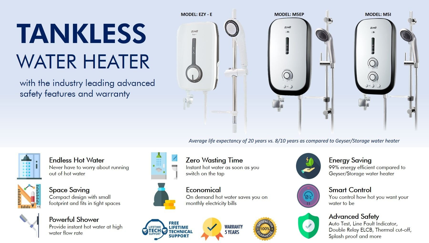 Tank less Shower Water Heater