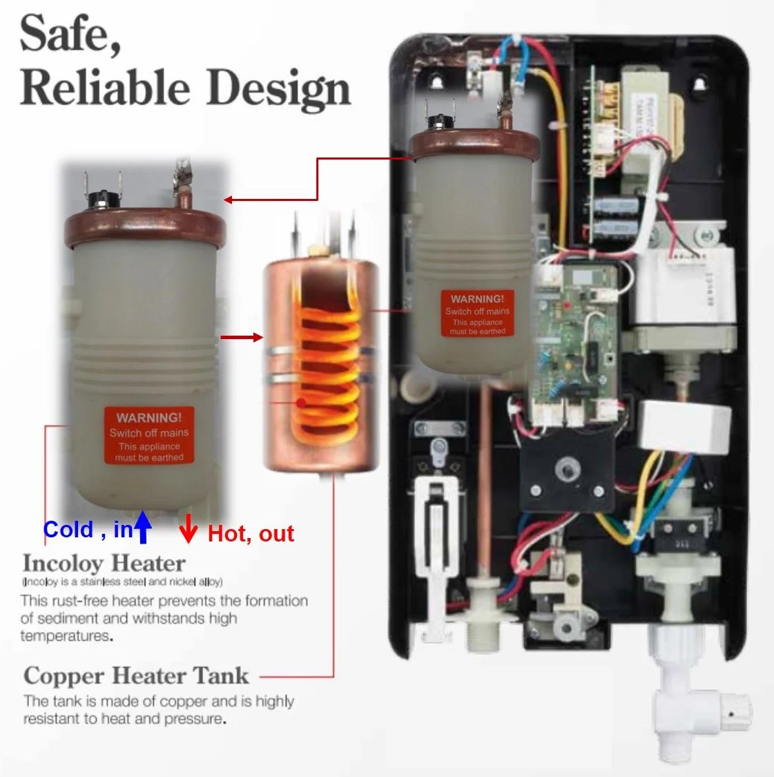Walkaline India M5 Tank less Water Heater: Internal Structure