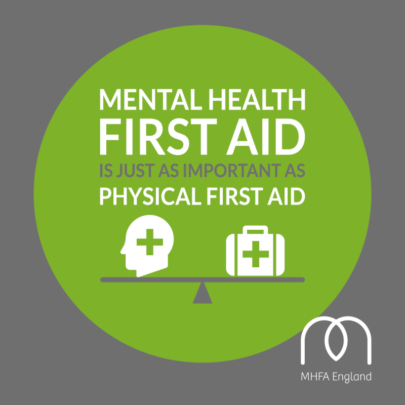 MHFA Two-day Course