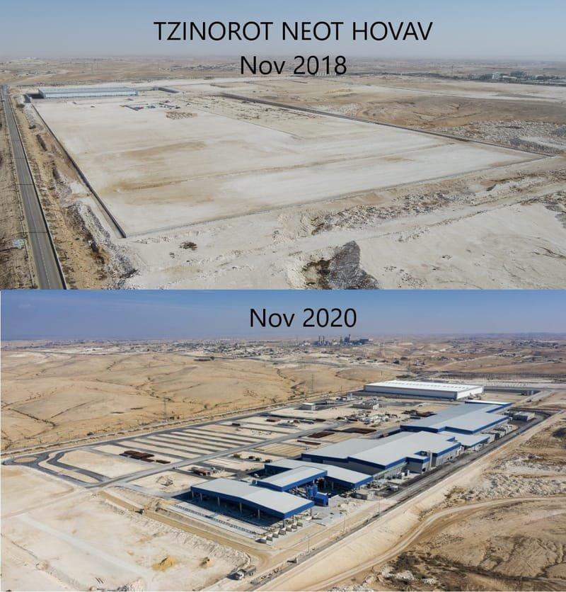 מפעל צינורות המזרח התיכון, מקבוצת גאון בנאות חובב