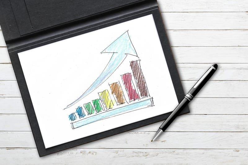 העסק גדל אבל הרווח ירד?