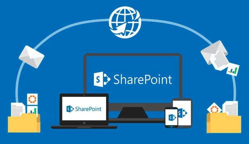 SharePoint - ניהול מסמכים ופורטל פנים ארגוני