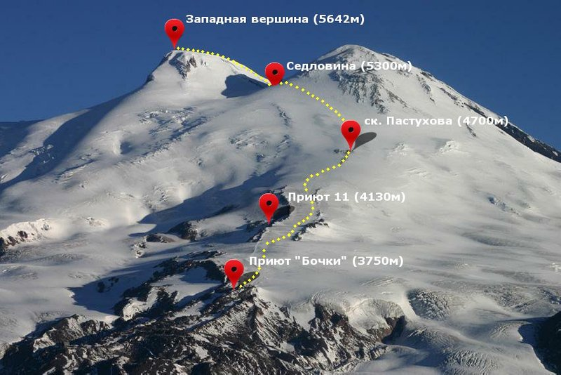MOUNT ELBRUS 5642 CLIMBING EXPEDITION- 2020, 2021, RUSSIA, ITINERARY, COST (PRICE), FIXED DEPARTURES