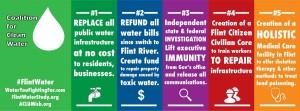 flint water demands