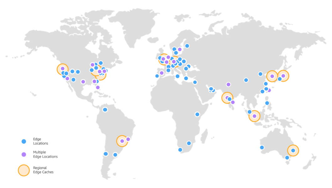 Site 123 פריסת שרתים עולמית