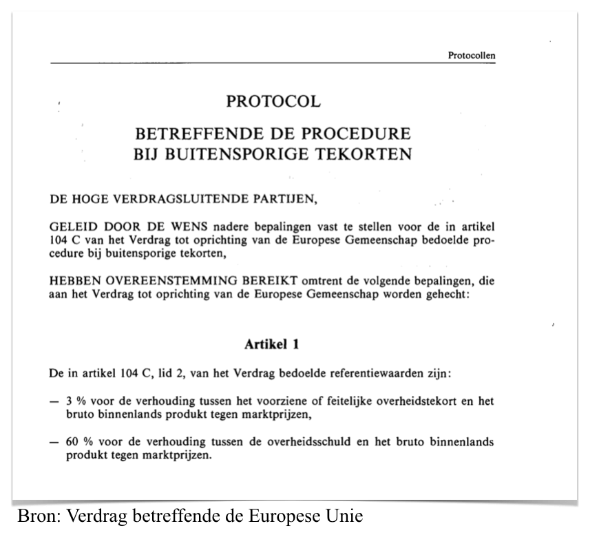 Protocol Betreffende De Procedure Bij Buitensporige Tekorten