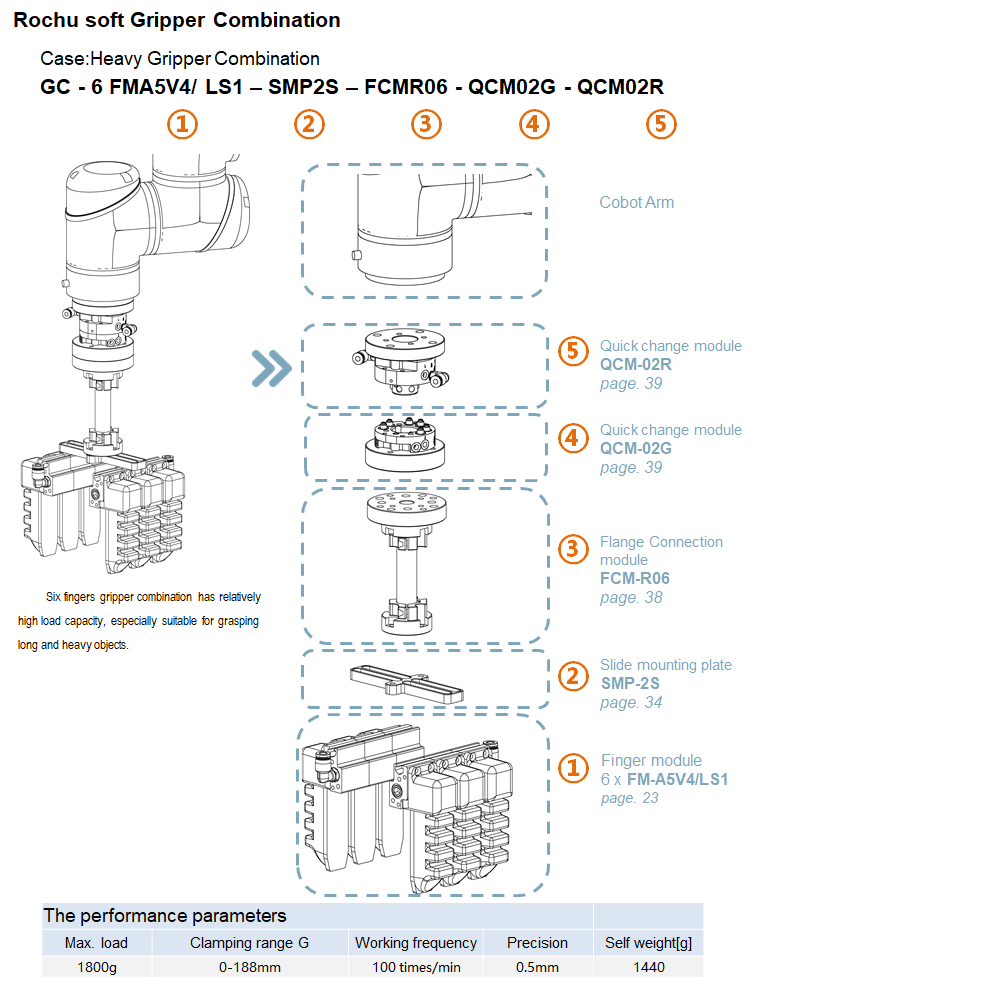 Pinza robótica suave tipo pesado