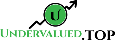 Undervalued.top