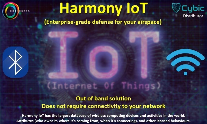 Harmony IoT Enterprise-grade defense for your airspace
