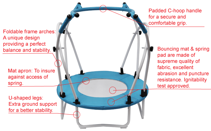 Features of the Health Bounce BPOD™ mini trampoline