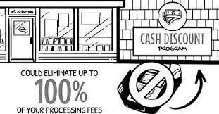 CASH DISCOUNTING AND SURCHARGE PROGRAM