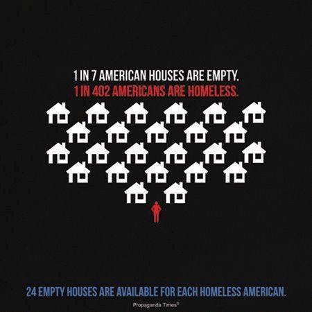 1 in 7 American houses are empty. 1 in 402 Americans are homeless. 24 empty houses are available for each homeless American.