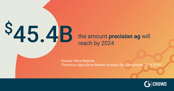 precision ag tech