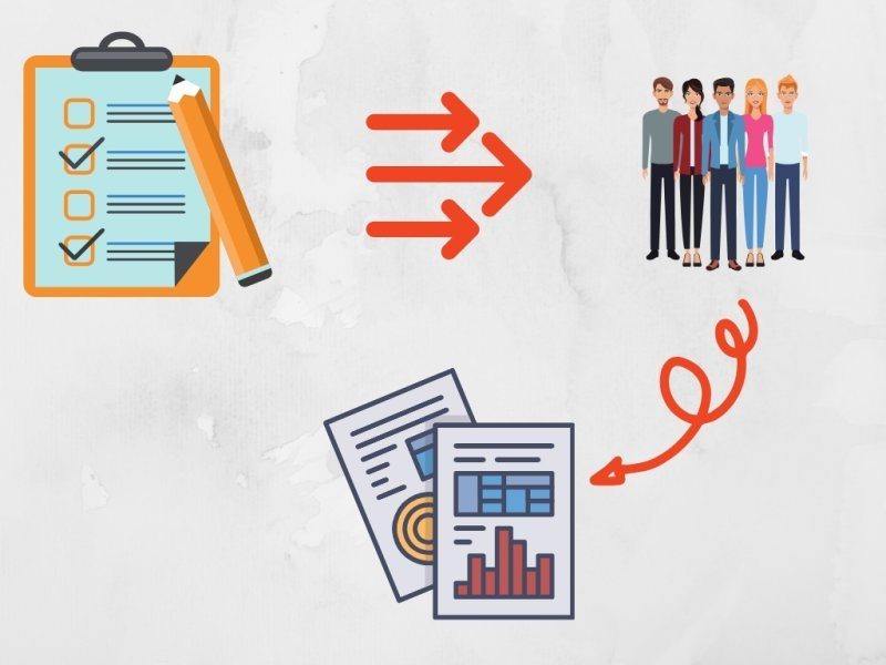 الاتصال الألي بغرض الاستبيان عن مدى رضاء العملاء عن خدماتك