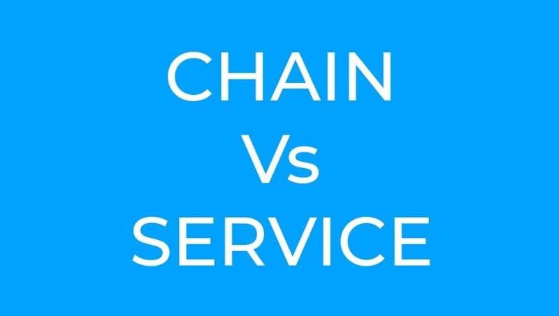 CHAIN   Vs  SERVICE LEVEL COMPLIANCE