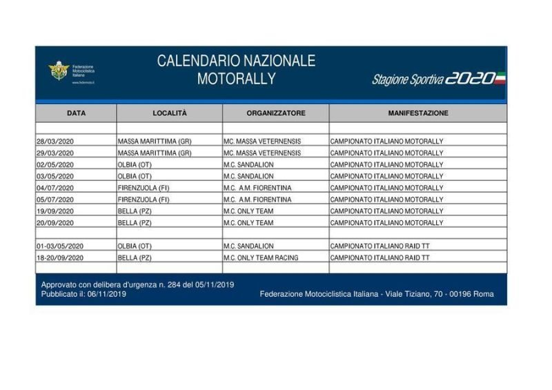 CALENDARIO MOTORALLY - RAIDTT 2020
