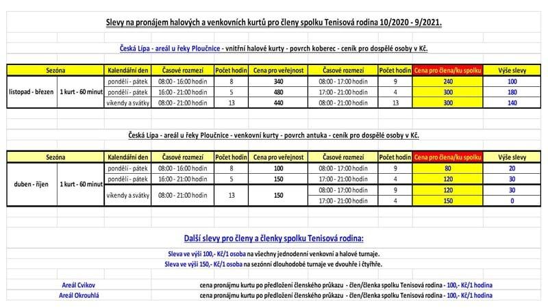 Slevy na pronájem venkovních i vnitřních kurtů 10/2020 - 9/2021