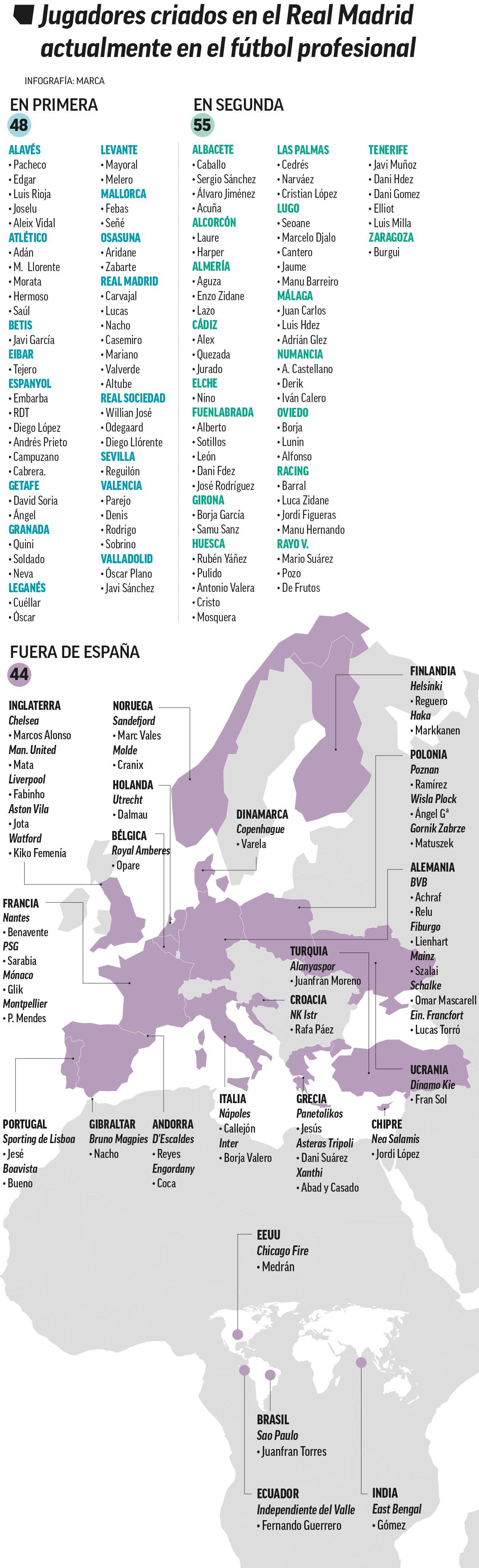 Infografía MARCA - Mayo 2020