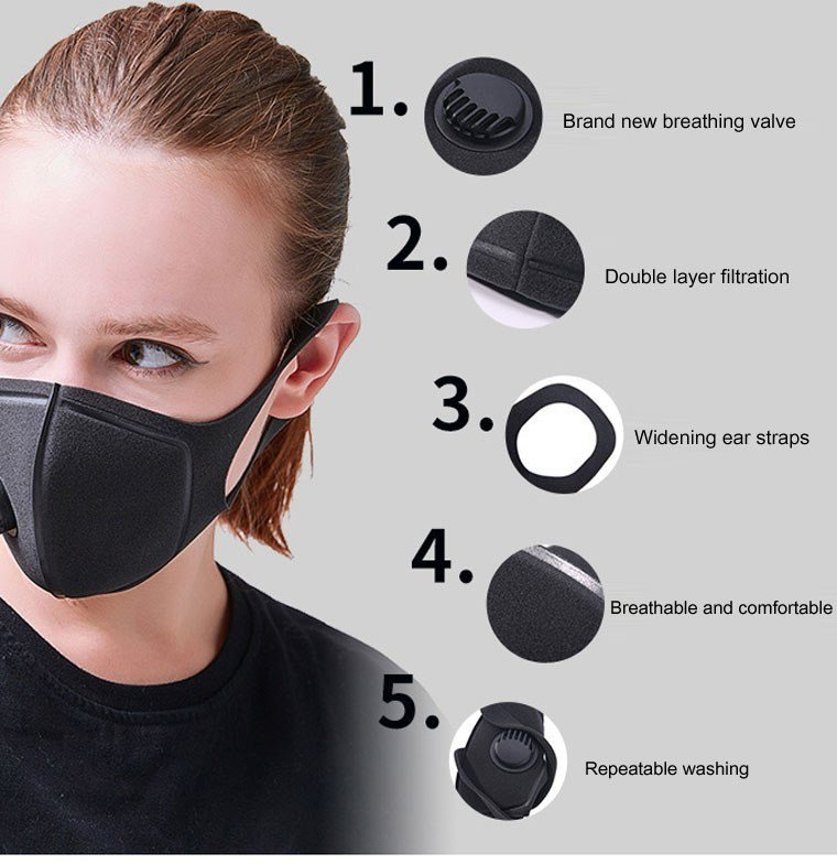 Washable Re-Usable Polyurethane Face / Nose Mask Respirator with Breather Valve. (Coming Soon)