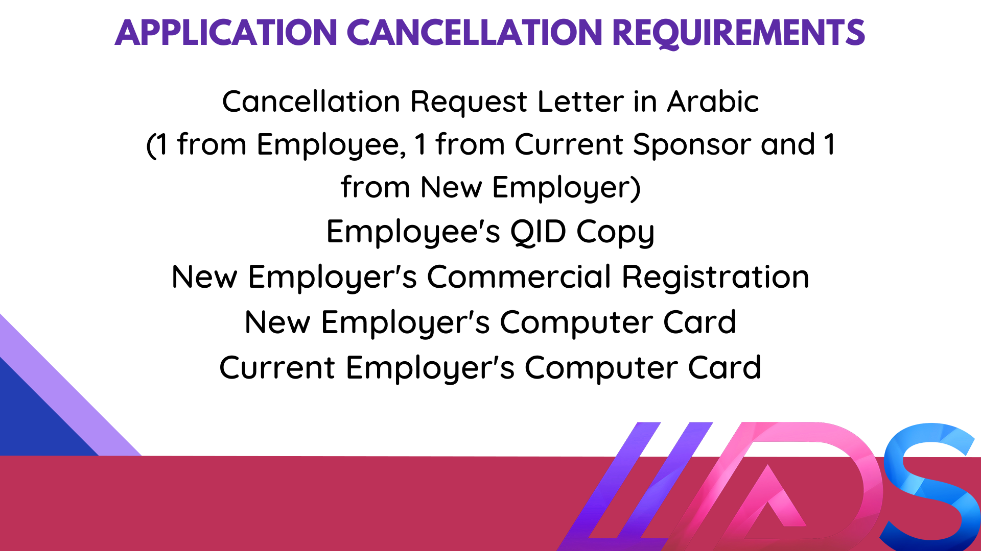 Application Cancellation Requirements