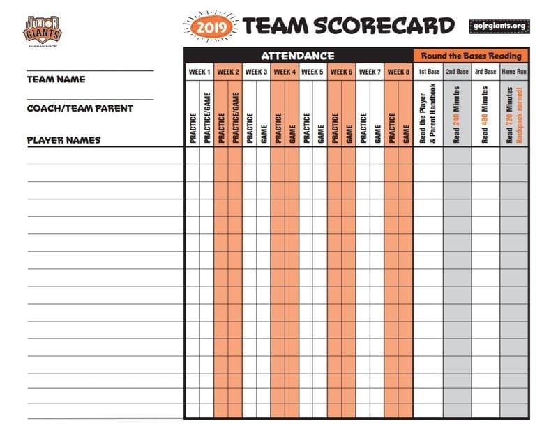 Coach & Team Parent Resources