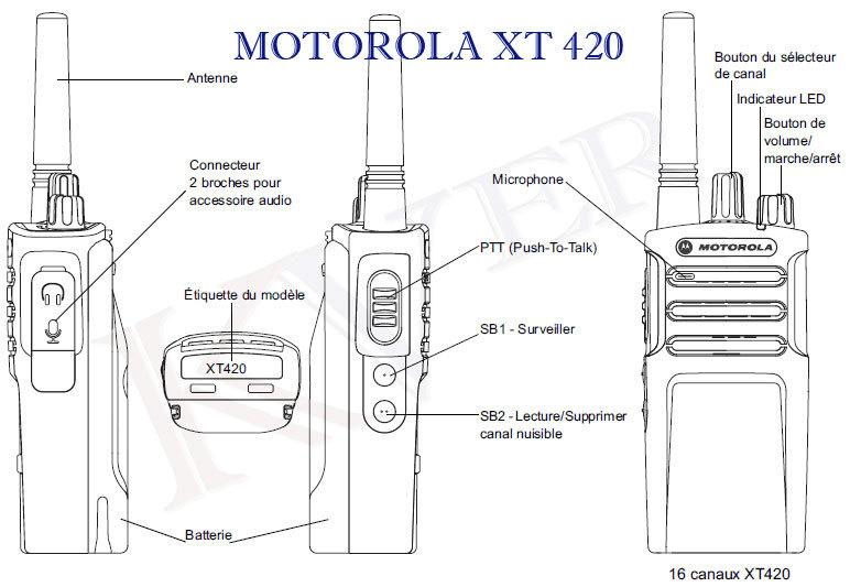 MOTOROLA-XT-420
