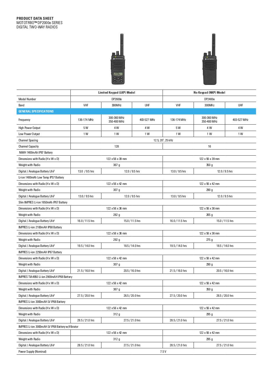 Emetteur-recepteur radio portatif Motorola Maroc DP2400e/2600e