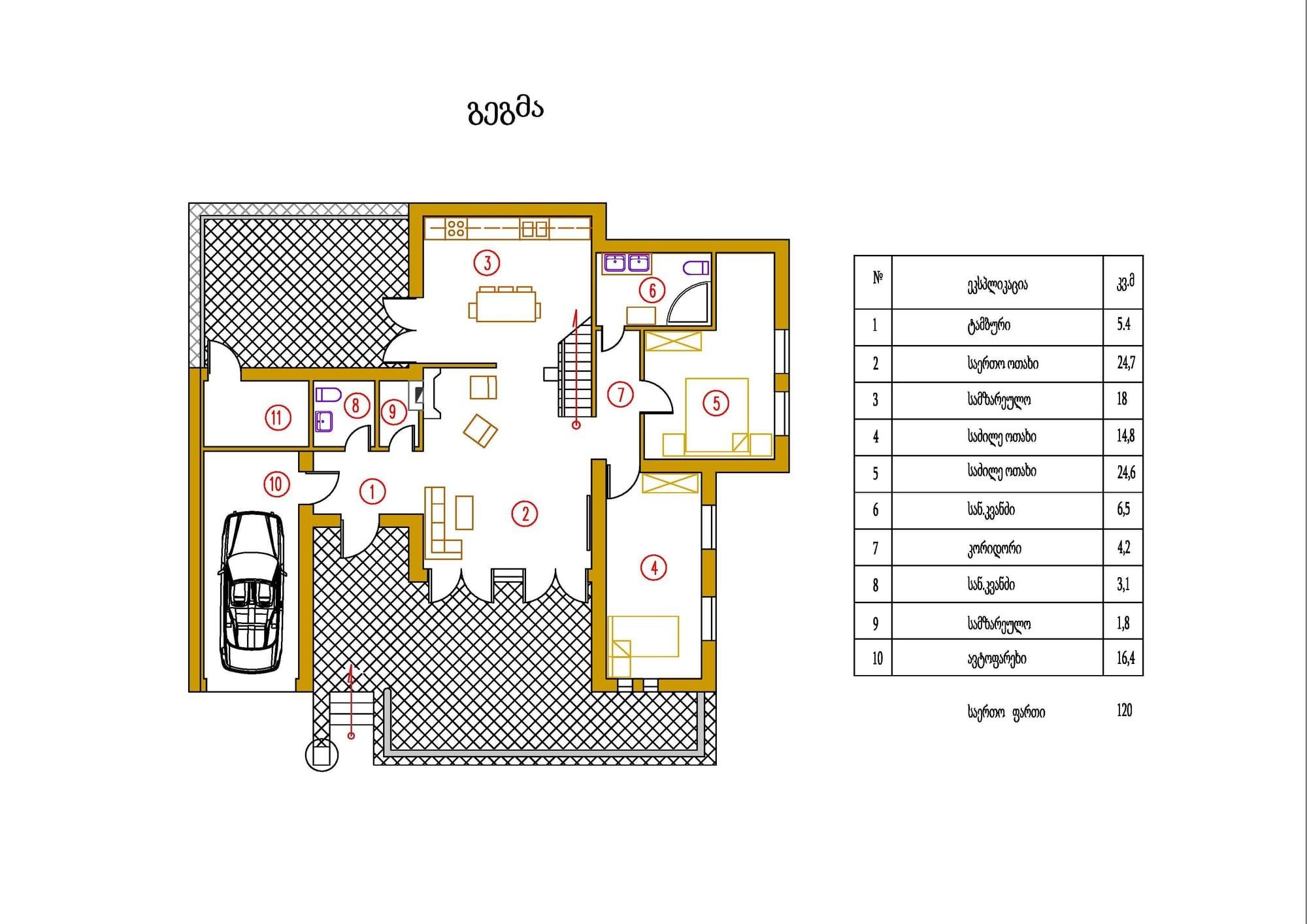 ერთსართულიანი სახლის პროექტი