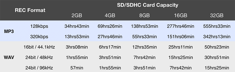H2n SD Card - Stereo Mode