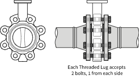 ANSI Flange Lugged Valve Connection drawing
