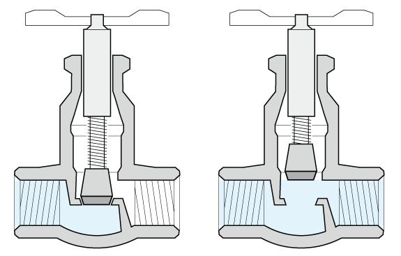 Globe valve disadvantage: pressure drop