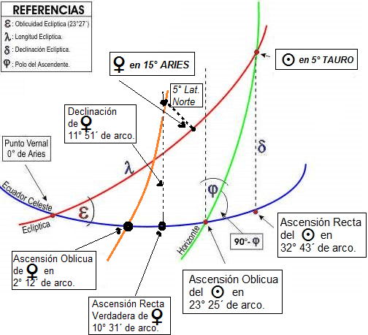 "MODULO 6: ""Sistemas de Pronóstico - 2da. parte"""