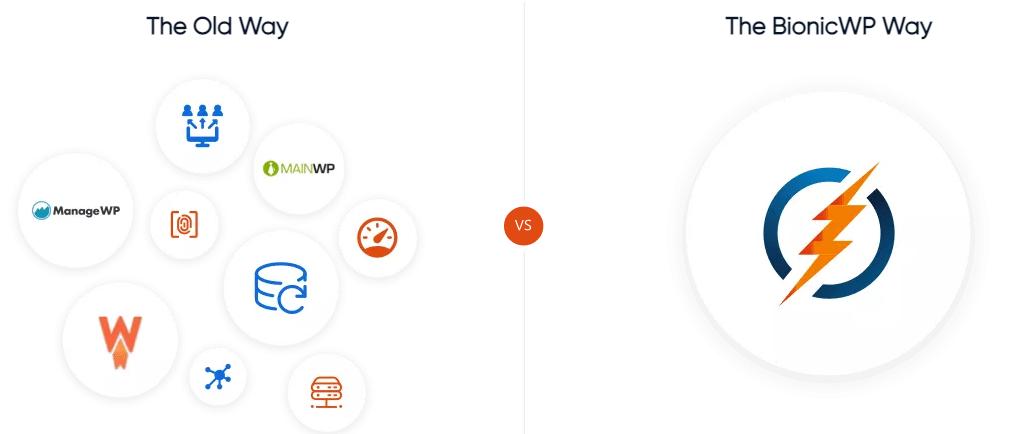 BionicWP - A managed WordPress hosting solution