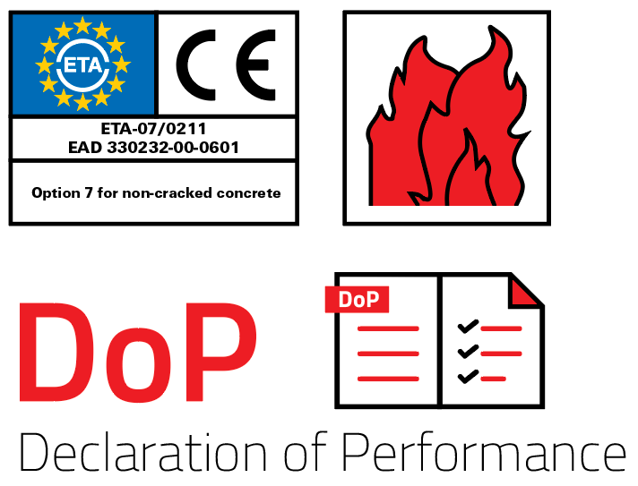 Fischer FBN II - Declaration of performance