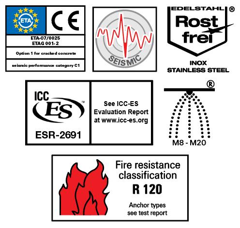 Fischer FH II Seismic - conformity - Blacks Fasteners