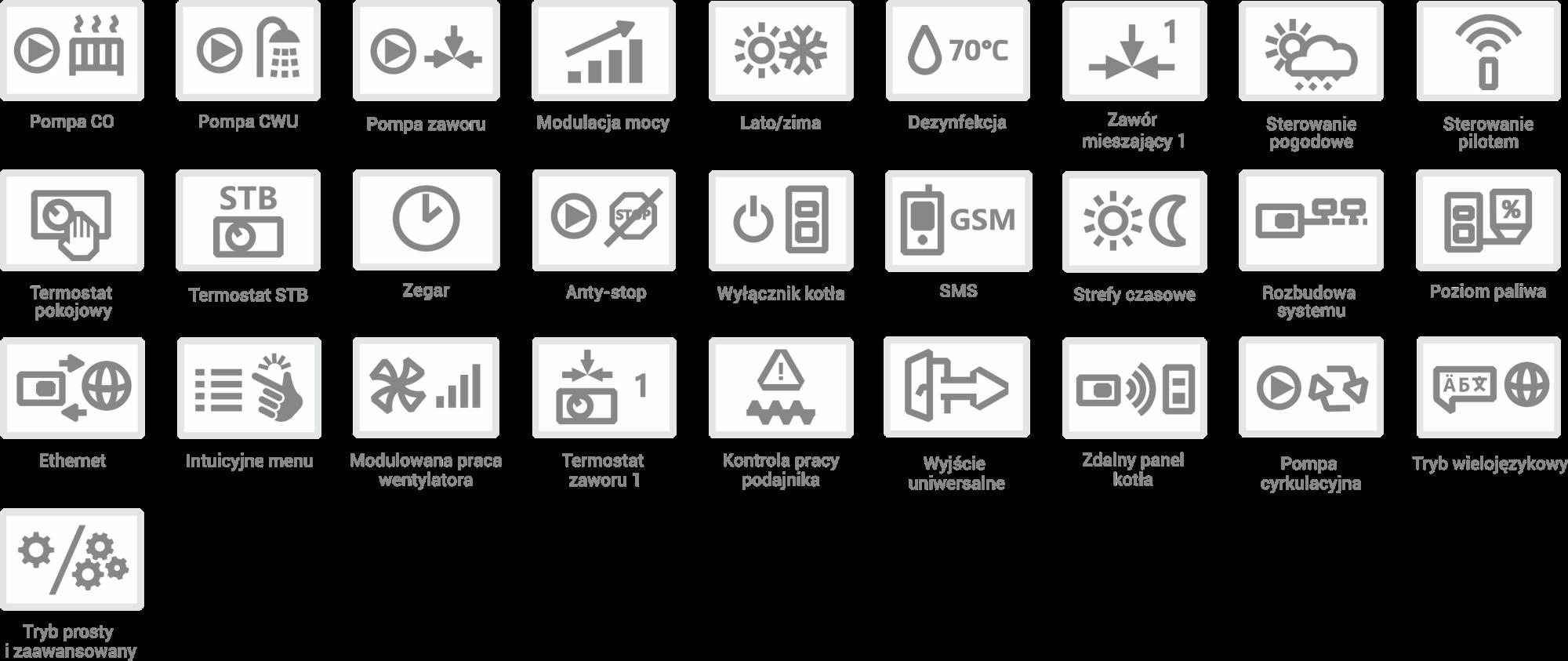ikony zestaw