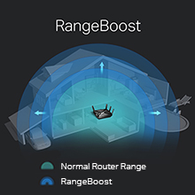 AC4000, strong wifi signal, rangeboost,