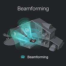AC4000, strong wifi signal, beamforming