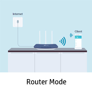 TP-link Archer C20 750Mbps Speed Wi-Fi WiFi Wireless AC750 Coverage Dual Band Router Jio Fibre Range