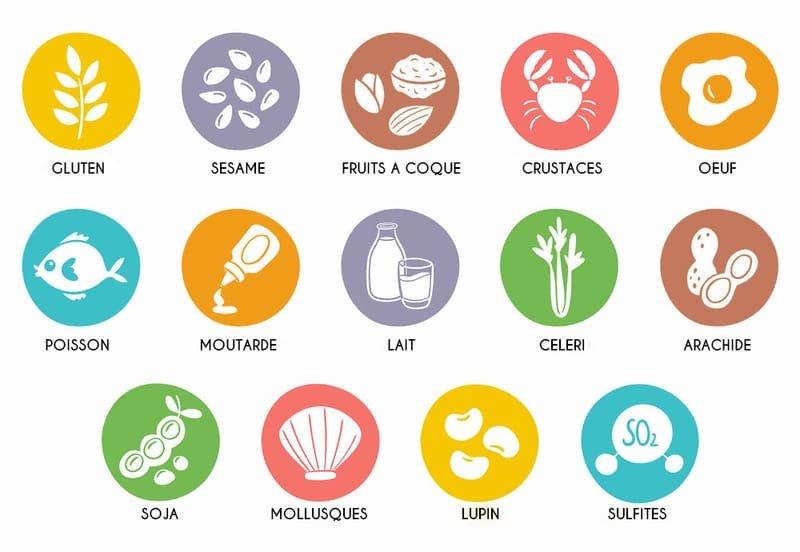 Allergènes et étiquetage des aliments