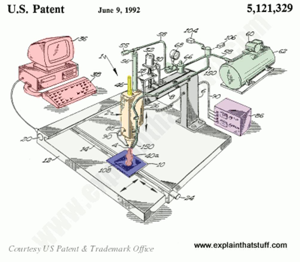 מדפסות תלת מימד - עיקרון
