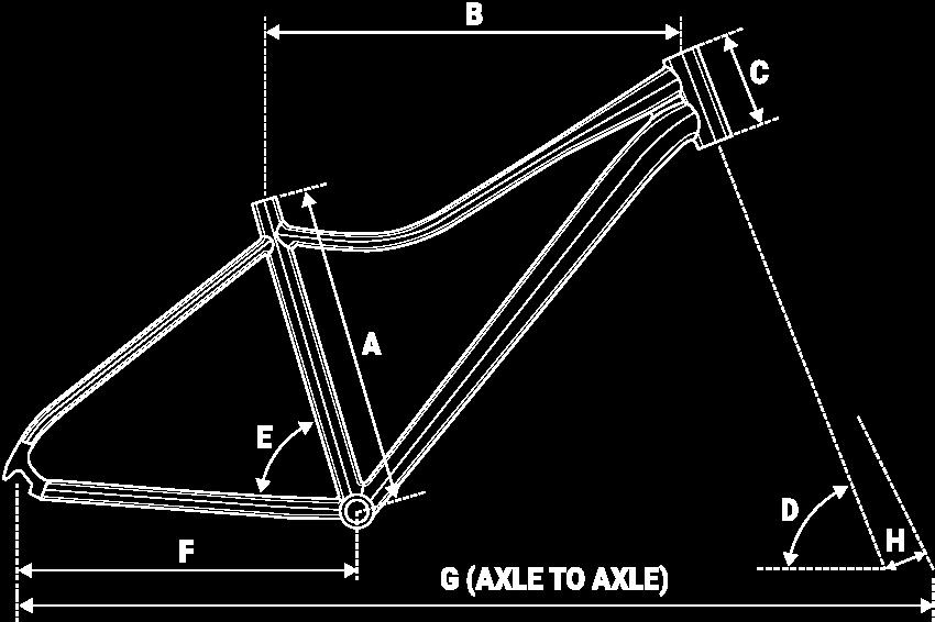 Curbar Ladies Geometry