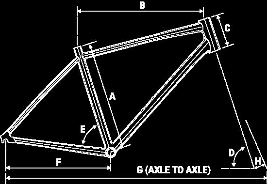 Winster 1&2 Geometry