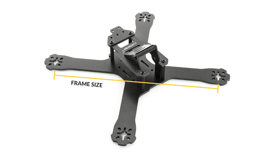 How an FPV Frame Size is determined