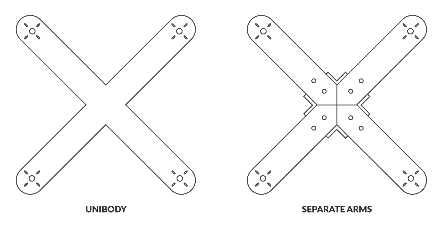 Difference between an FPV Frame with Unibody and Separate Arms configuration