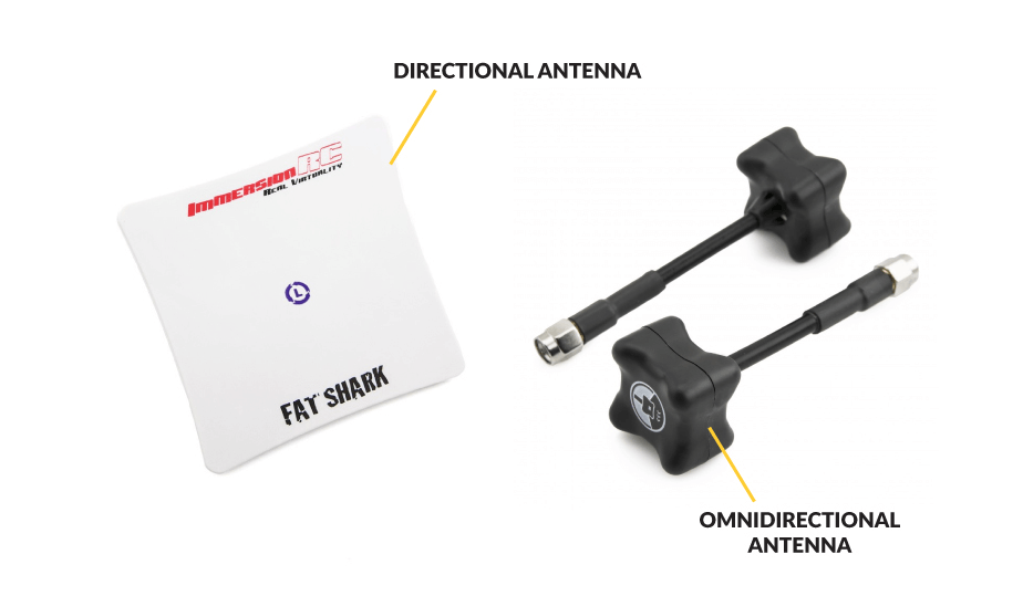 Difference between a Direction and Omnidirectional FPV Antenna